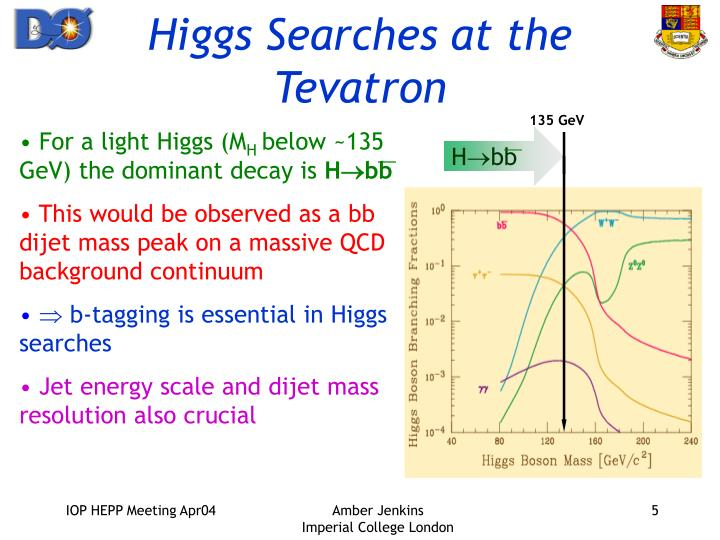 Higgs Searches at the