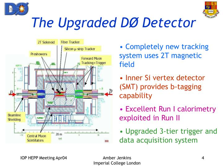 The Upgraded DØ Detector