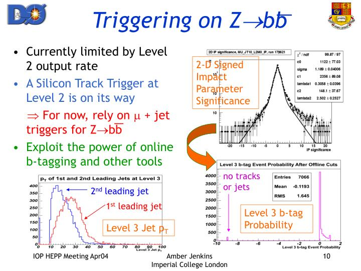 Triggering on Zbb