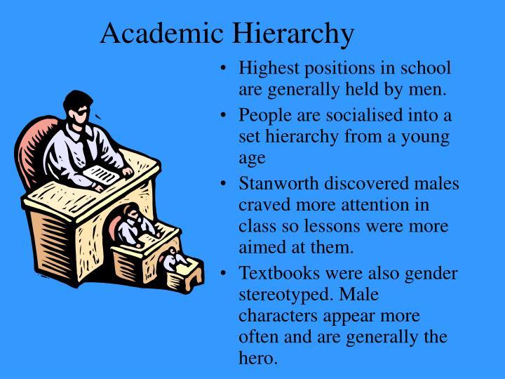 Academic Hierarchy