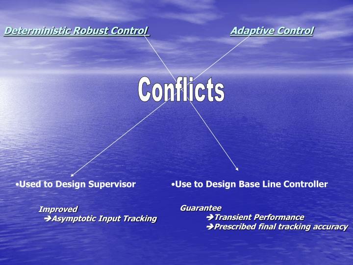 Deterministic Robust Control