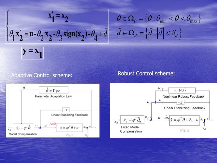 Robust Control scheme: