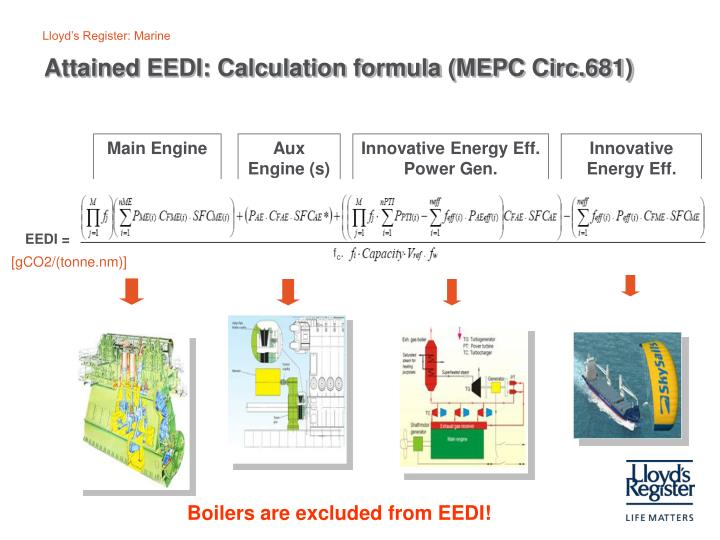 Attained EEDI: Calculation formula (MEPC Circ.681)