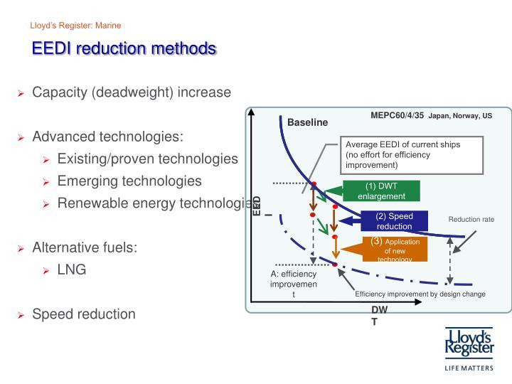 EEDI reduction methods