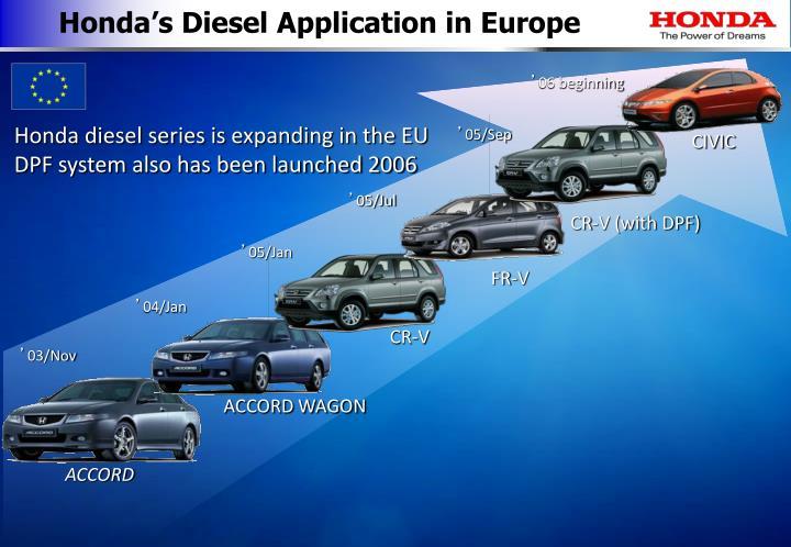 Honda's Diesel Application in Europe