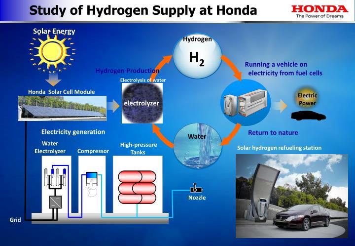 Study of Hydrogen Supply at Honda