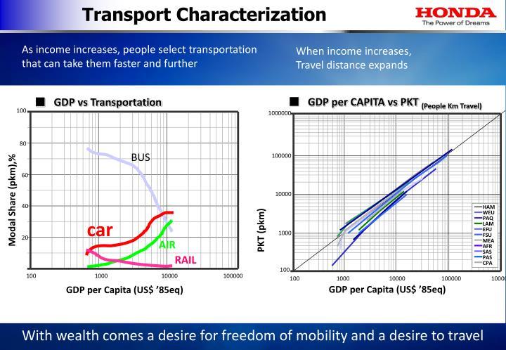 Transport Characterization