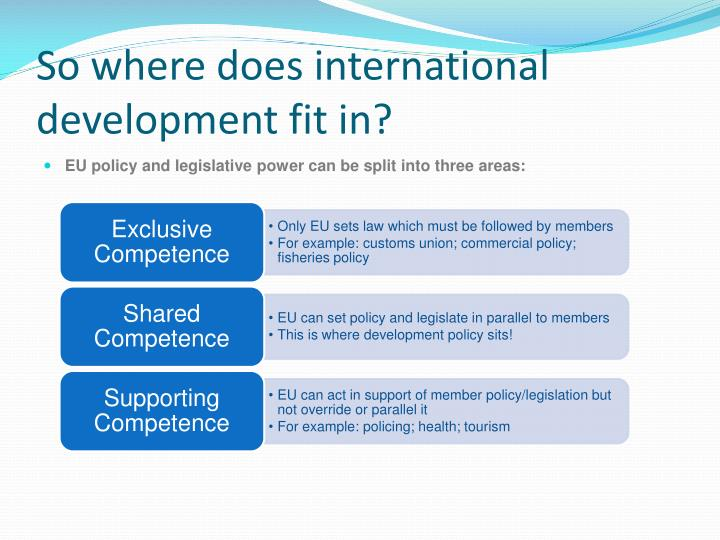 So where does international development fit in?