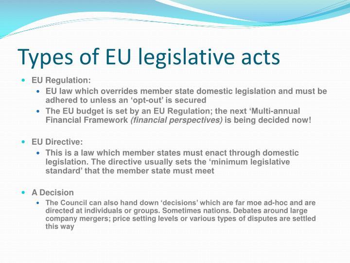 Types of EU legislative acts