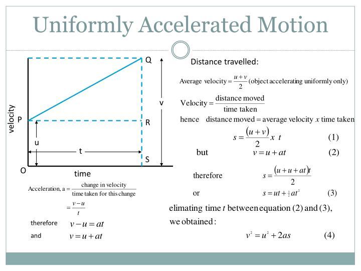 Uniformly Accelerated Motion