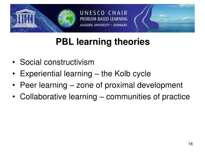 PBL learning theories