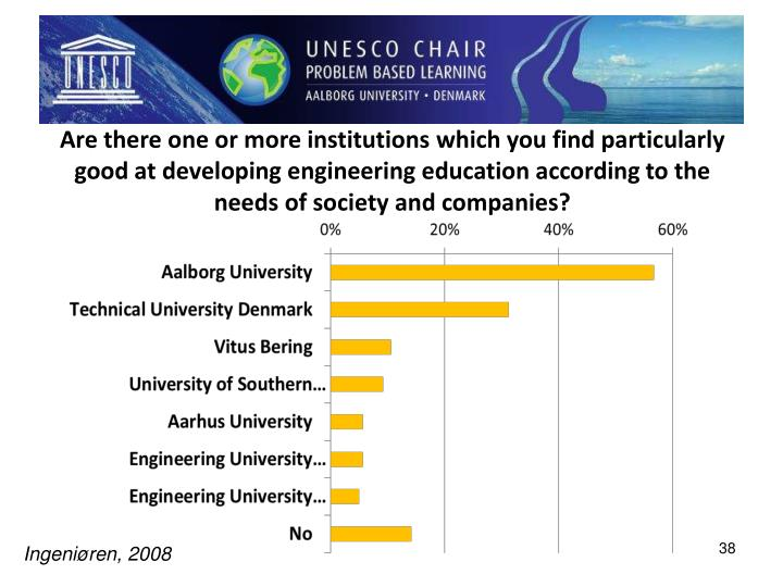 Are there one or more institutions which you find particularly good at developing engineering education according to the needs of society and companies?