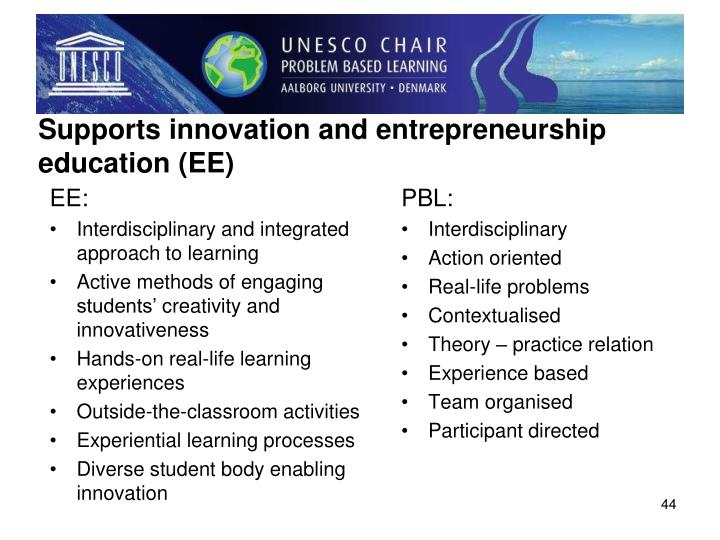 Supports innovation and entrepreneurship education (EE)