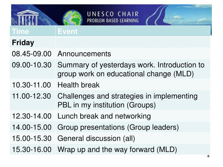 The activities in the programme