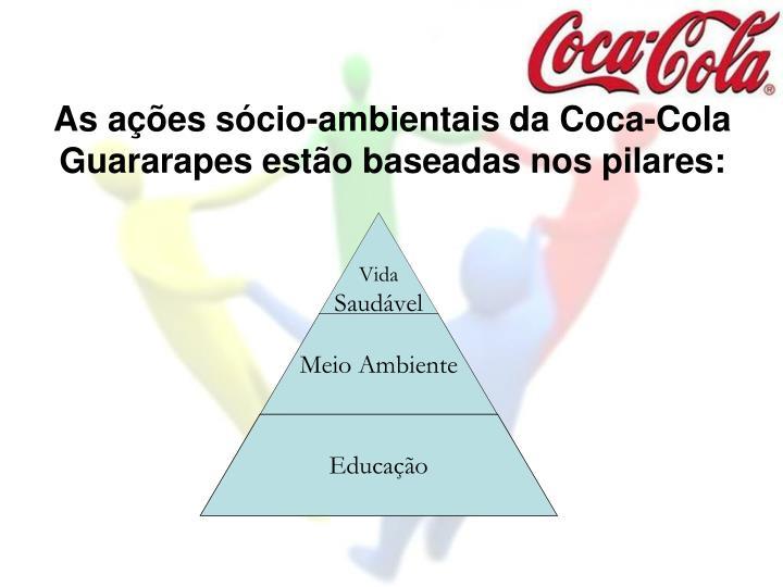 As ações sócio-ambientais da Coca-Cola Guararapes estão baseadas nos pilares:
