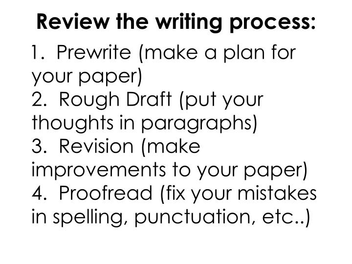 Review the writing process:
