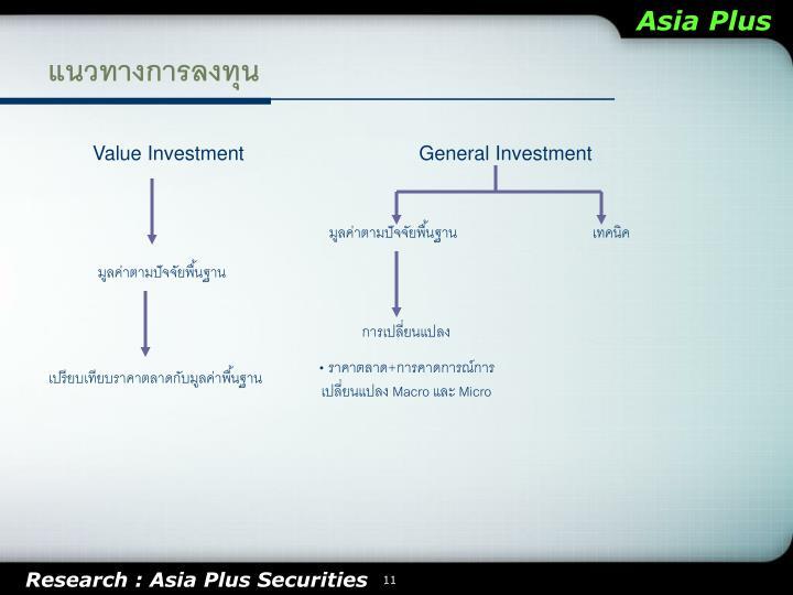 แนวทางการลงทุน