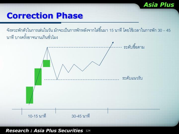 Correction Phase