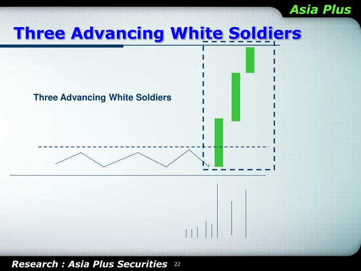 Three Advancing White Soldiers
