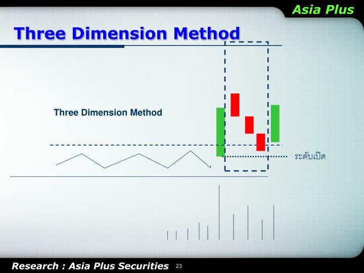 Three Dimension Method