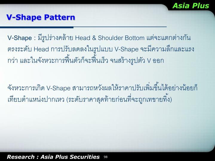 V-Shape Pattern