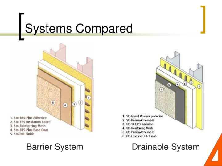 Ppt Eifs Applications Introduction To Eifs Components