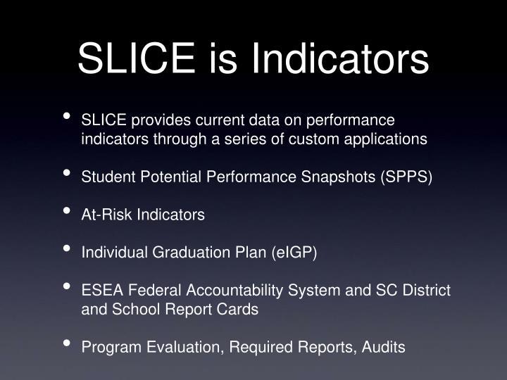 SLICE is Indicators