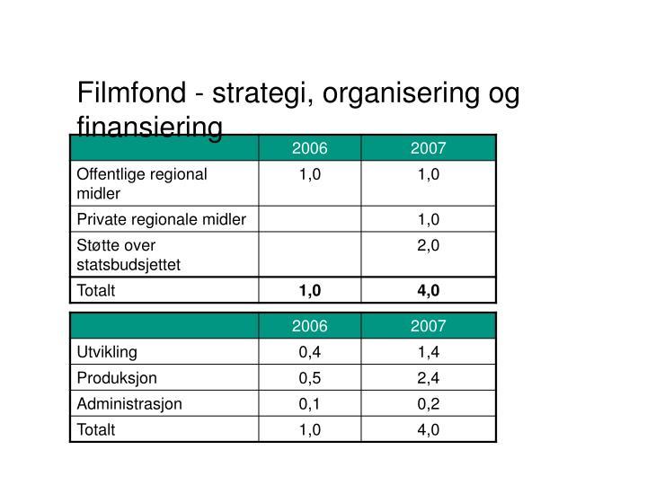 Filmfond - strategi, organisering og finansiering