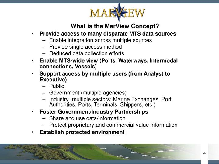 What is the MarView Concept?
