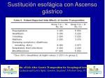 sustituci n esof gica con ascenso g strico1