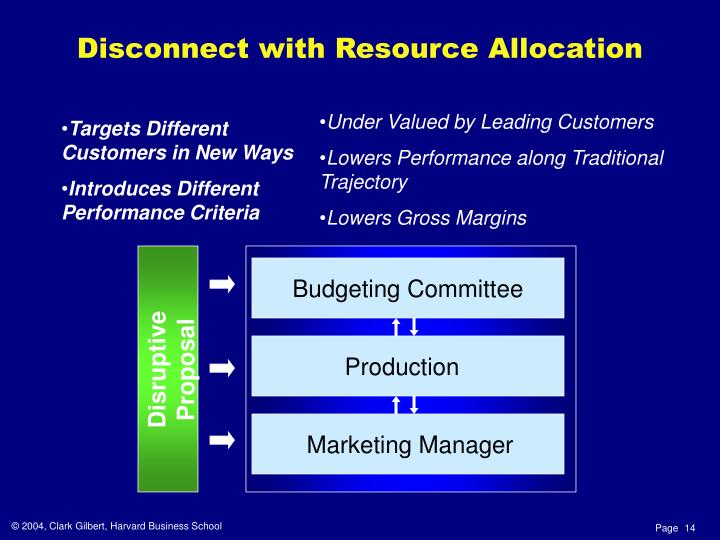Disconnect with Resource Allocation