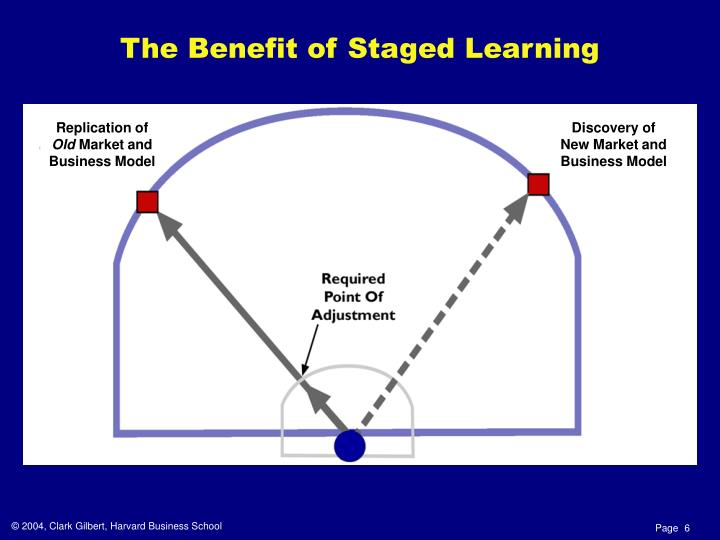 The Benefit of Staged Learning