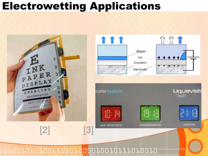 Electrowetting Applications