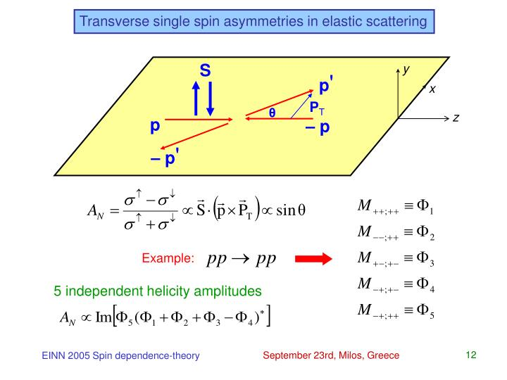 Transverse single spin asymmetries in elastic scattering