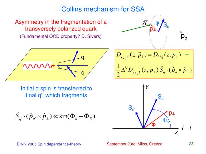 Collins mechanism for SSA