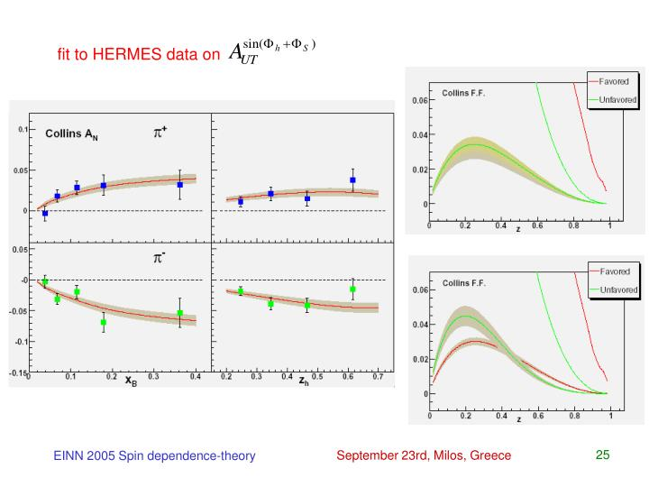 fit to HERMES data on