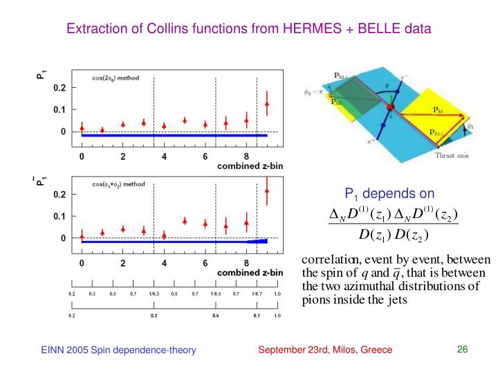 Extraction of Collins functions from HERMES + BELLE data
