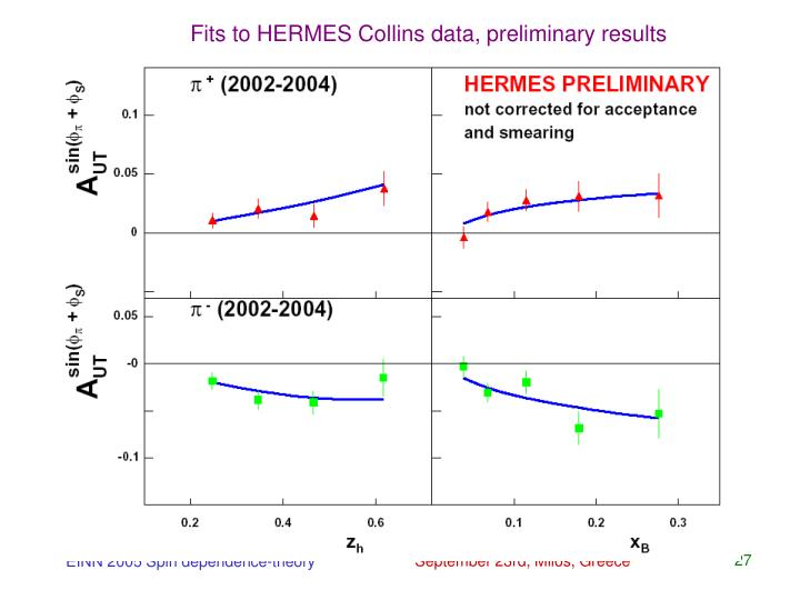 Fits to HERMES Collins data, preliminary results