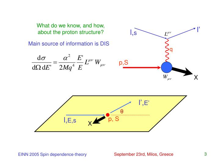 What do we know, and how, about the proton structure?