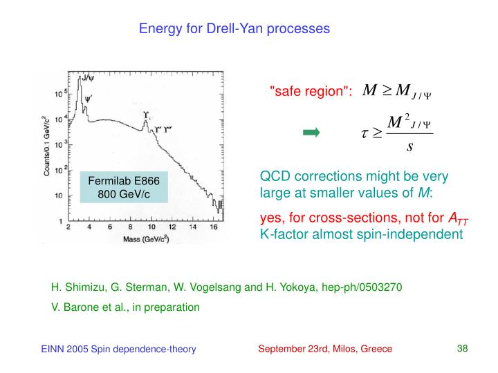 Energy for Drell-Yan processes