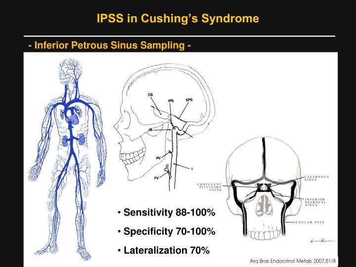 INFERIOR PETROSAL SINUS SAMPLING EBOOK