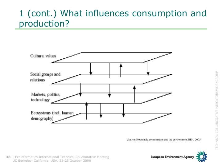 1 (cont.) What influences consumption and production?