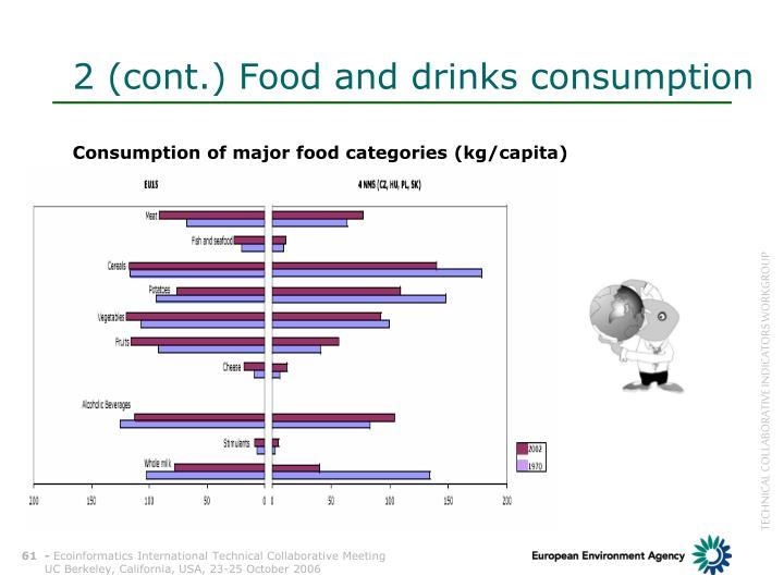 2 (cont.) Food and drinks consumption