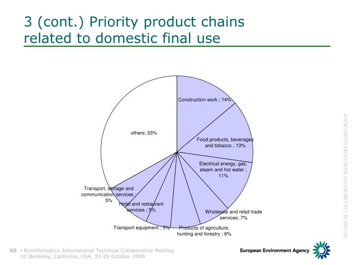 3 (cont.) Priority product chains