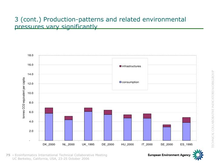 3 (cont.) Production-patterns and related environmental pressures vary significantly