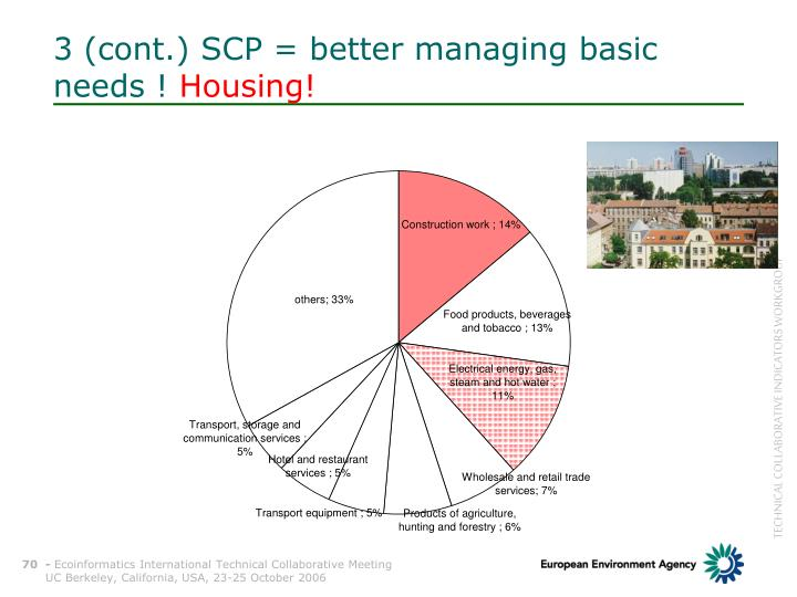 3 (cont.) SCP = better managing basic needs !
