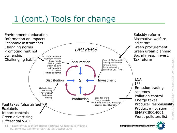1 (cont.) Tools for change