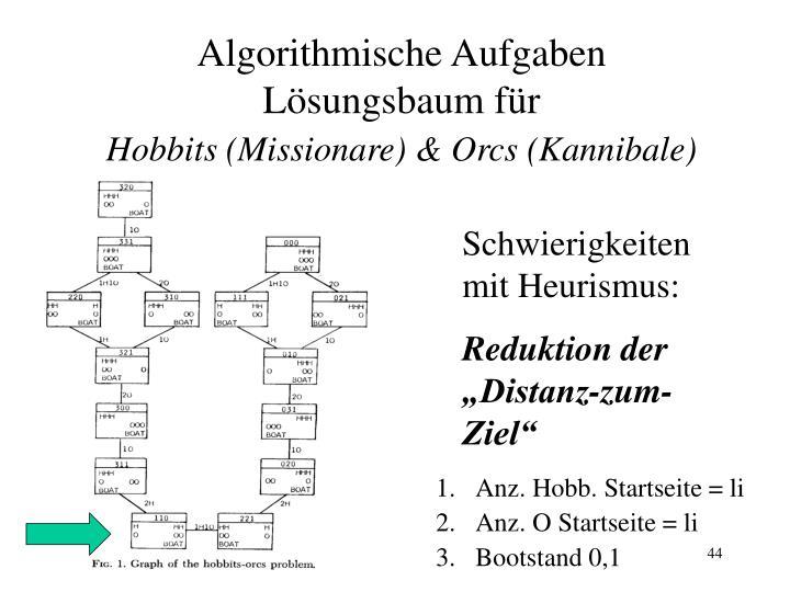 Algorithmische Aufgaben