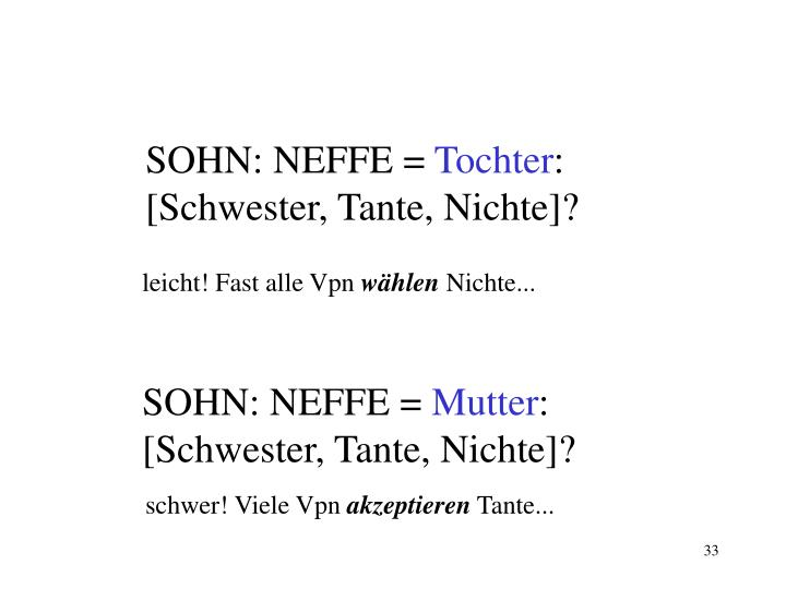 SOHN: NEFFE =