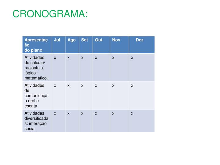 CRONOGRAMA: